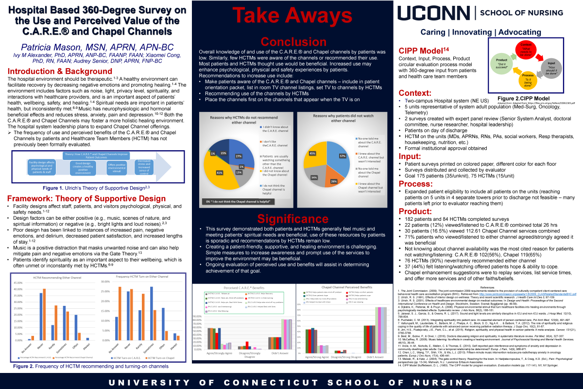 """Patricial Mason Poster Presentation for """"Hospital Based 360-Degree Survey on the Use and Perceived Value of the C.A.R.E. and Chapel Channels"""""""